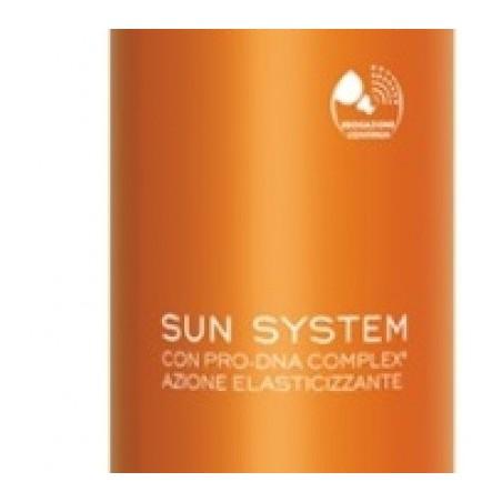 Rilastil Sun System Photo Protection Therapy Spf30 Transparent Spray 俪纳斯防晒修色透明喷雾SPF30 200 Ml
